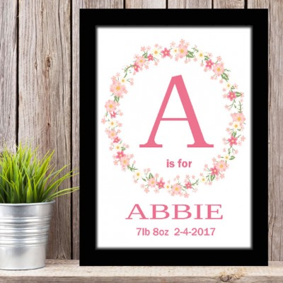 Girls Personalised Typography Initials